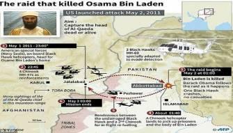 قاتل بن لادن يكشف عن تفاصيل تصفيته ودفنه