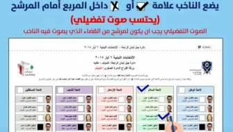 الصوت التفضيلي ملك الانتخابات وقد يتحوّل لصراع «قايين وهابيل»